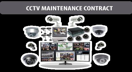 cctv maintenance contract